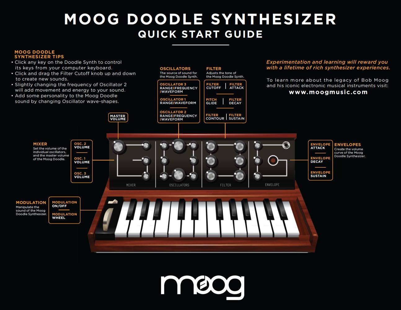 Google honours robert moog's birthday with minimoog synth emulator.